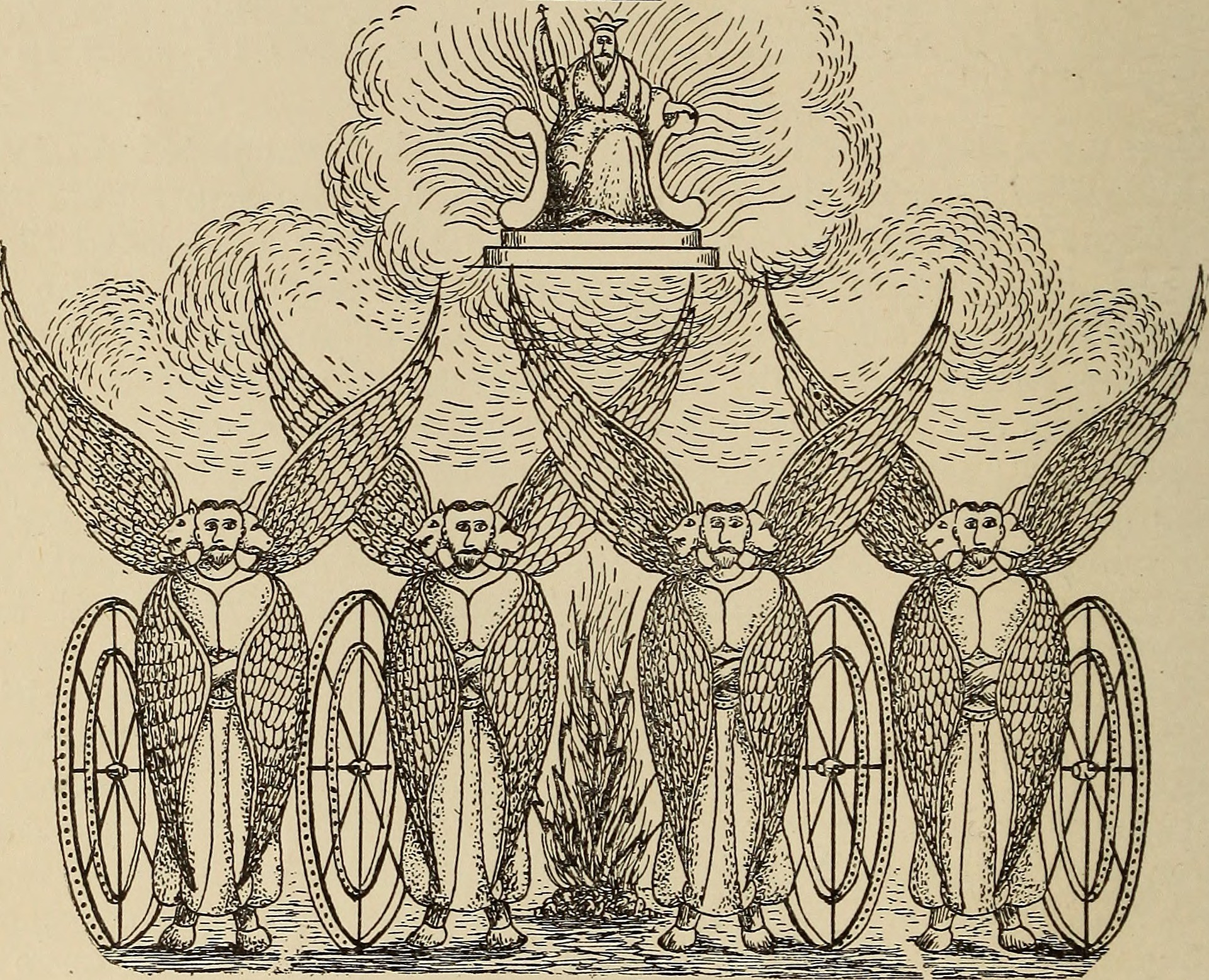 $ angels below the throne of God
